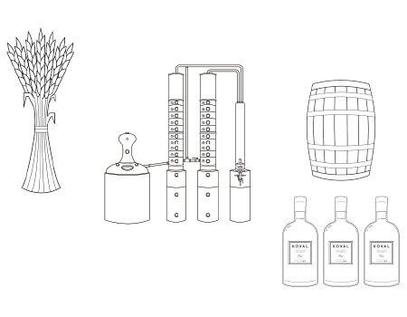 Grain to Bottle